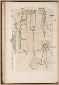 Horologium Oscillatorium