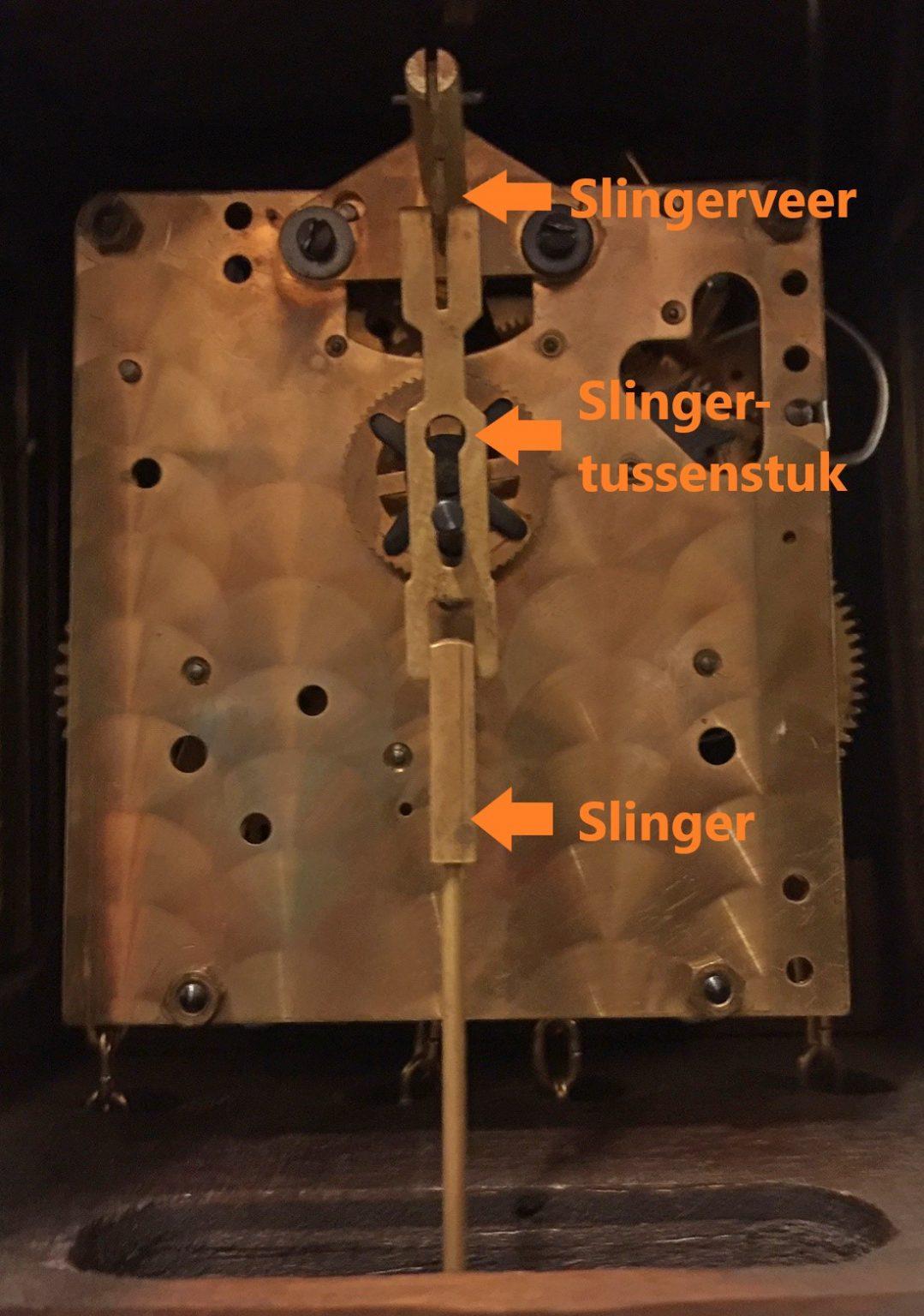 Slingerveer-tussenstuk-slinger