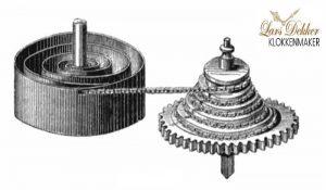 Snek uurwerk - klokkenmaker Lars Dekker